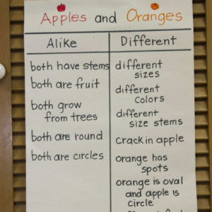 Apples and Oranges chart
